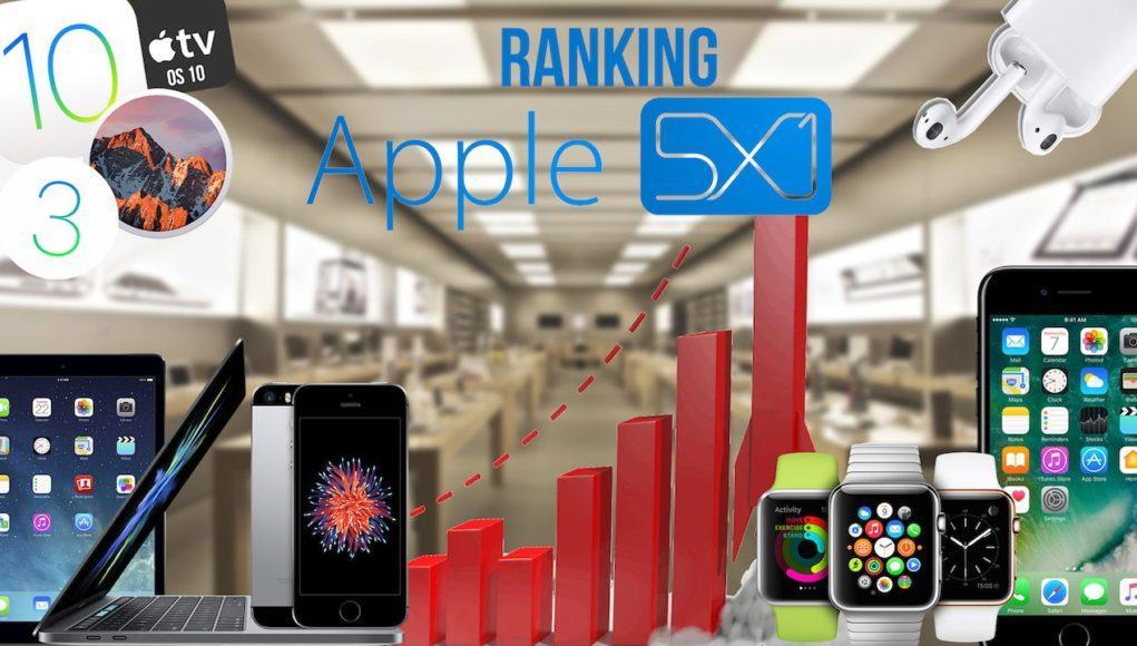Ranking Apple5x1 2016