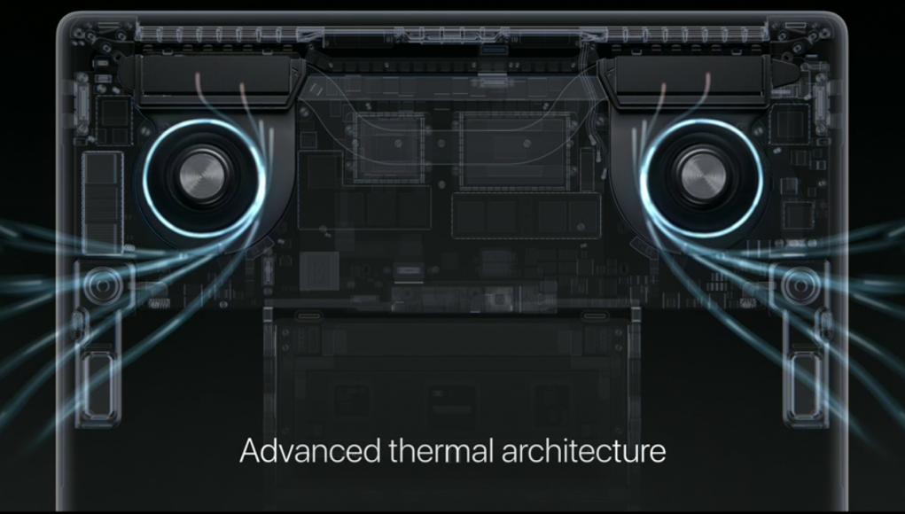ventilación MacBook