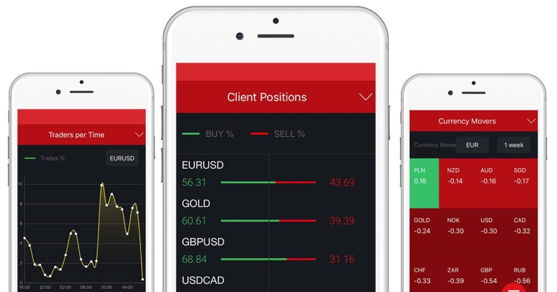 Opera en Forex desde tu iPhone o iPad