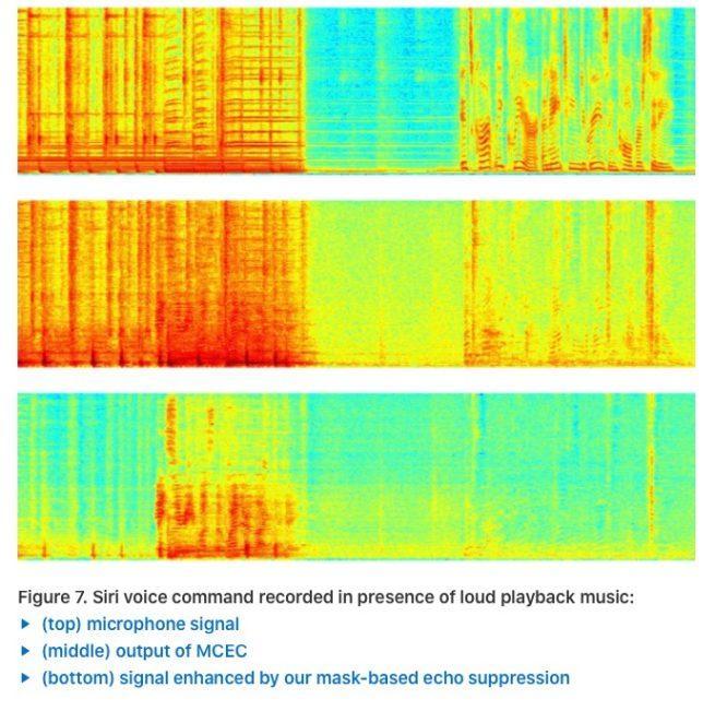 Grafico sonido HomePod