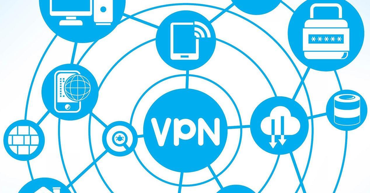 Las mejores apps para conectarte a una VPN desde tu iPhone o iPad