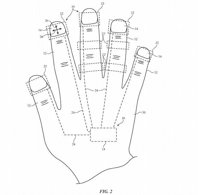 Solicitud de patente de Apple