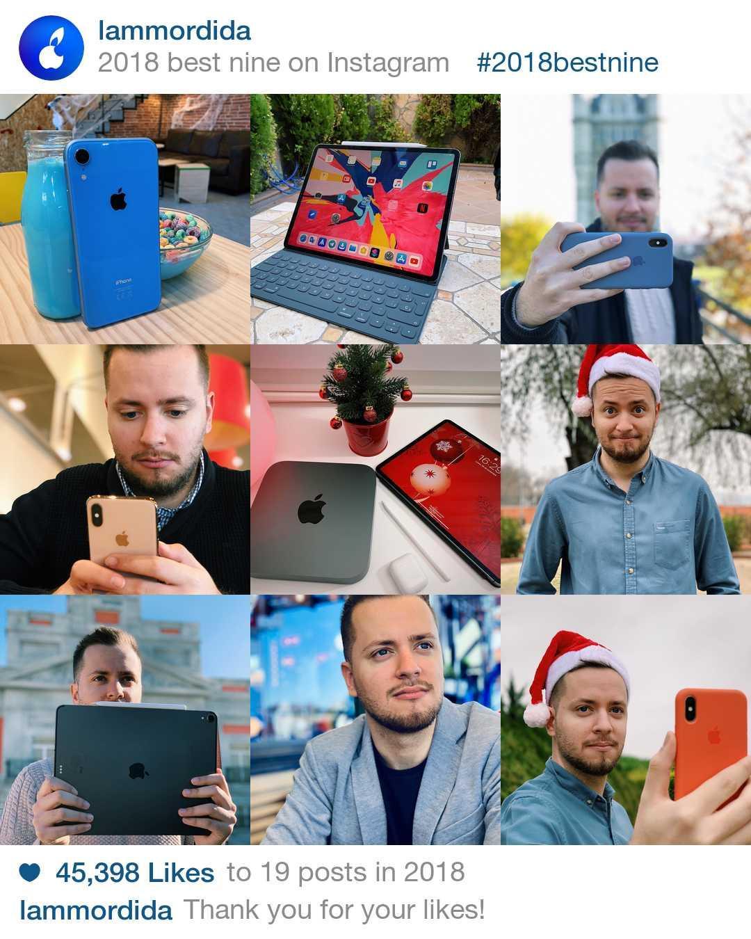 Resumen 2018 Instagram