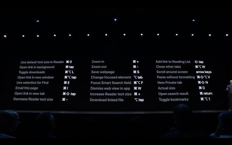 atajos teclado iPadOS