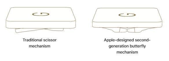 teclado mariposa vs teclado tijera