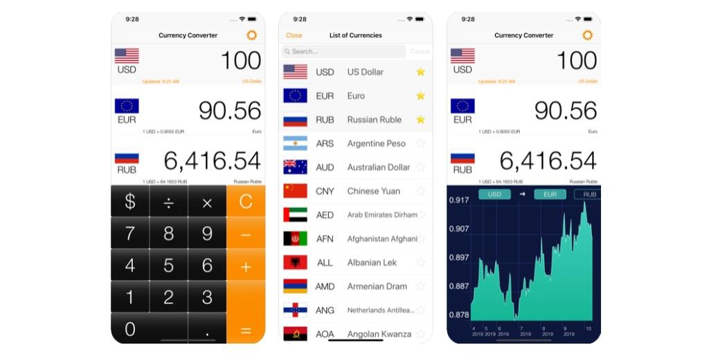 Currency Converters S For Iphone