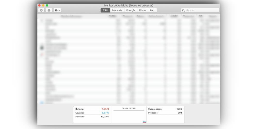 Procesos segundo plano Mac