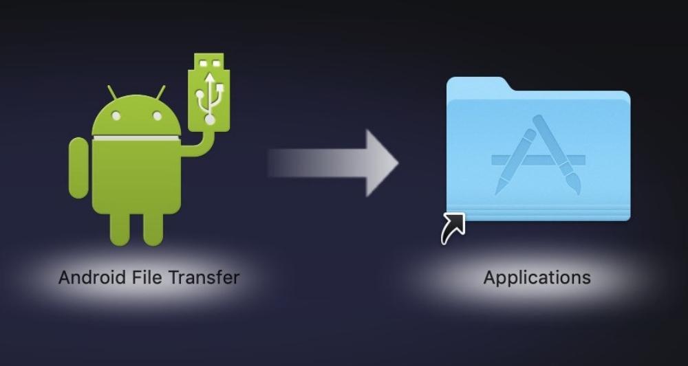Transferencia de archivos de Android