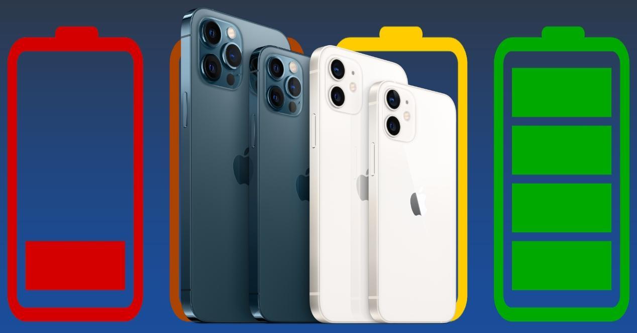 Batería iPhone 12