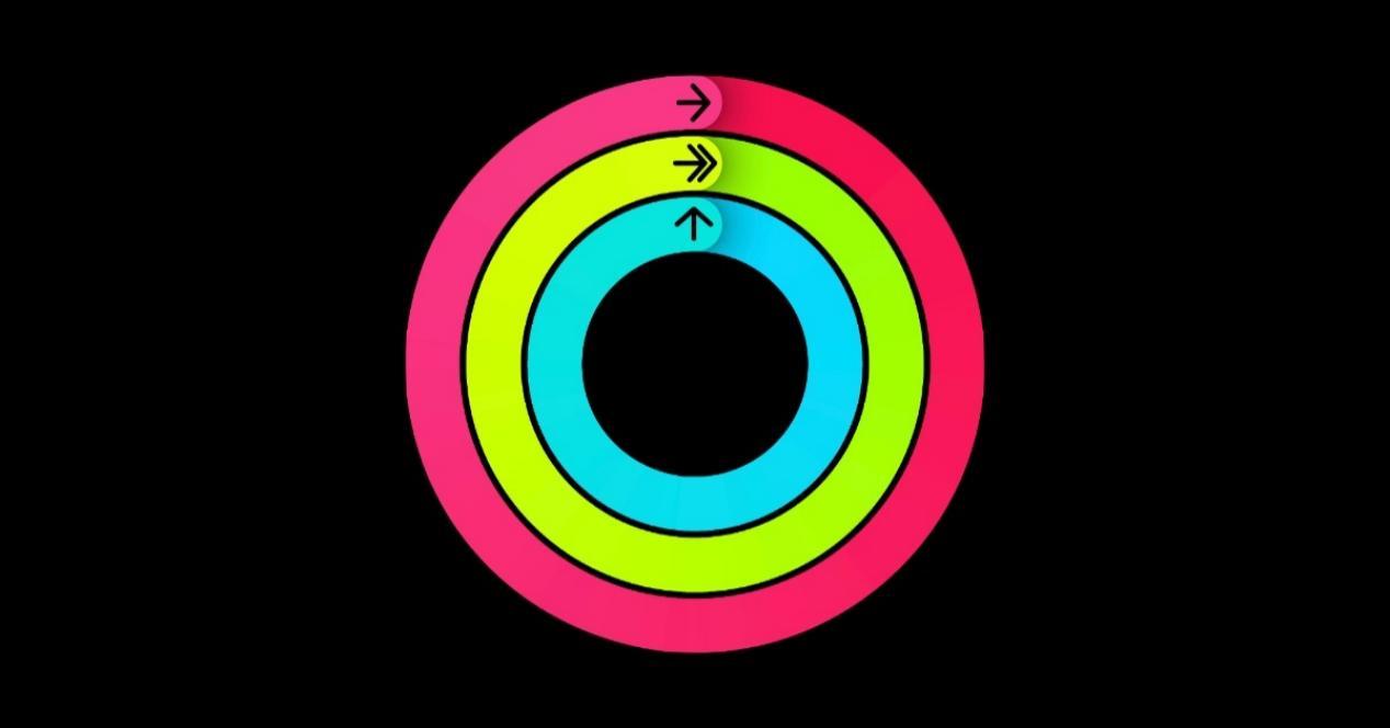 Cambiar objetivos anillos Apple Watch