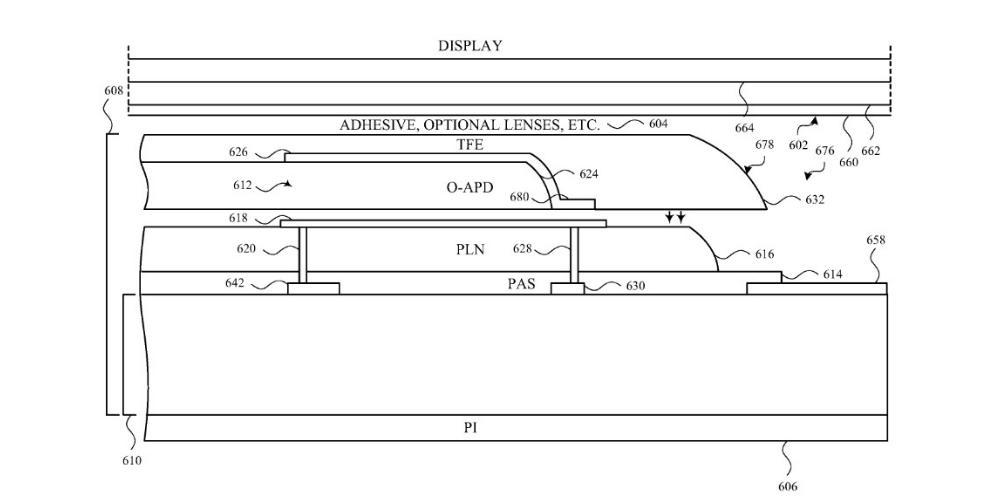 Patente sensores bajo pantalla Apple