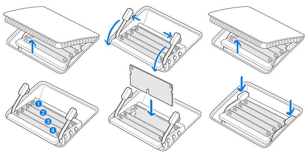 Pasos Cambiar RAM iMac